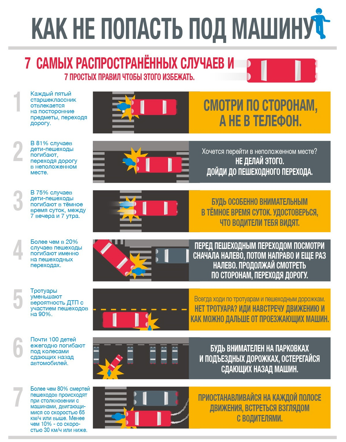 2015_flat_ped_infographic_rus_upd